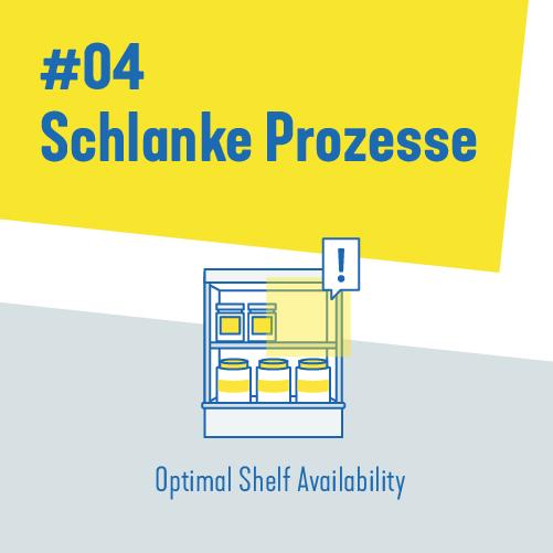 Open Innovation Call #04: Schlanke Prozesse: Optimal Shelf Avaibility